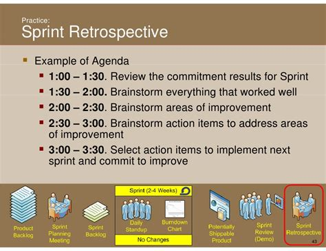 sprint retrospective meeting template introduction to scrum