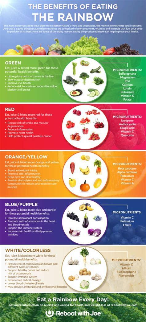 How For Detox Symptoms When Strictly Scd Diet by Best 25 Joe Cross Ideas On Green Juice