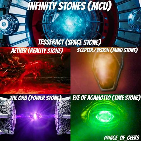 infinity stones infinity stones in the mcu only one infinity left to