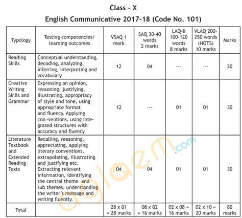 pattern of cbse english question paper cbse class 10 english communicative exam pattern marking