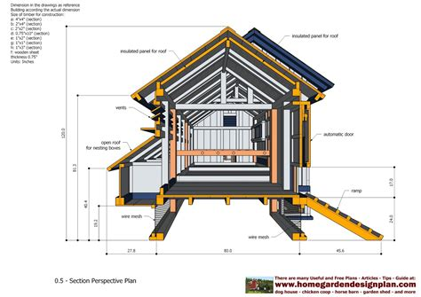 broiler house design poultry house architectural design with home garden plans l200 chicken coop ideas
