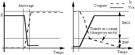 transistor igbt commutation hacheur igbt