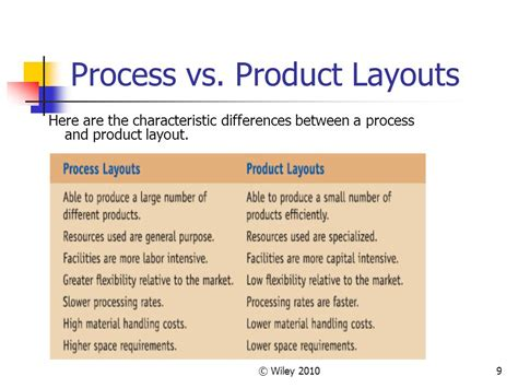 Product Layout Explain | chapter 10 facility layout ppt video online download