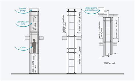 otis elevator wiring diagram otis hydraulic elevator