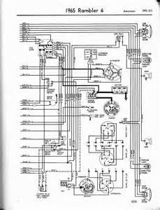 rambler wiring diagrams the car manual project