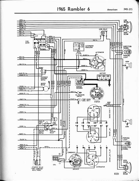 Rambler wiring diagrams - The Old Car Manual Project