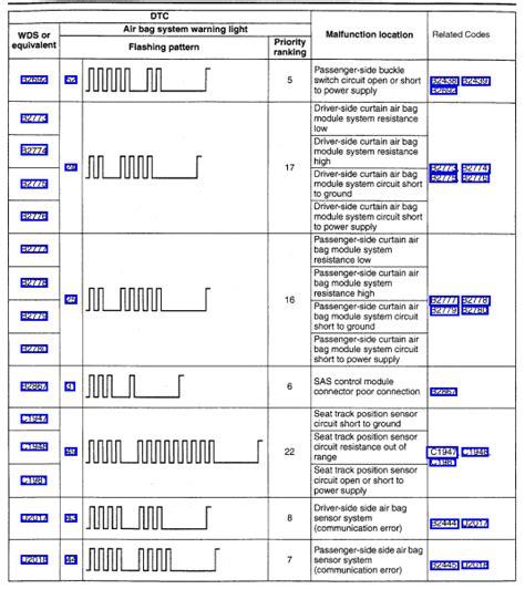 mazda 6 airbag wiring diagram wiring diagram with