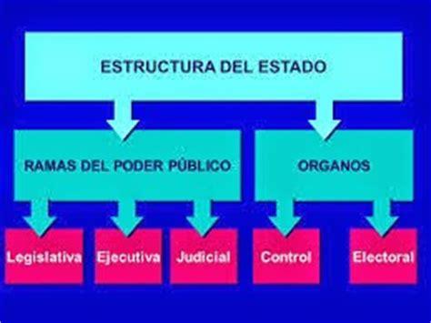 estructura del estado colombiano alcald a de medell n estado colombiano estructura del estado colombiano