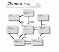 Image result for literature organizers