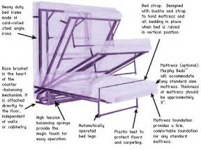 Wall bed plans bed plans diy amp blueprints