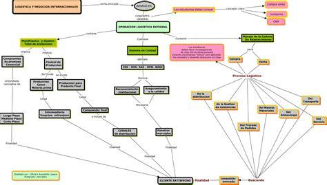 manejo de cadenas con javascript curso comercio internacional y logistica modulo iv