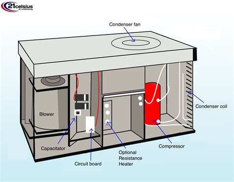 split hvac system diagram img on home design