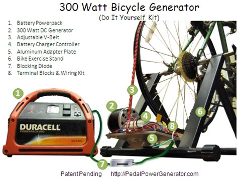 charging your battery with a bicycle electric generator