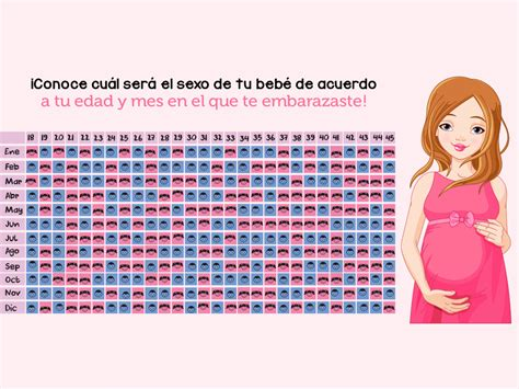 Calendario Chino Embarazo 2018 Sorpr 233 Ndete Con El Calendario Chino Embarazo