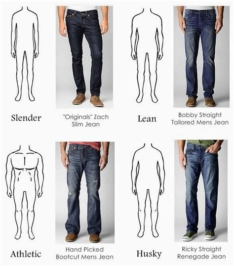 mens jeans shop all styles of jeans for men levis mens jeans 2016 style tips on types of jeans fits