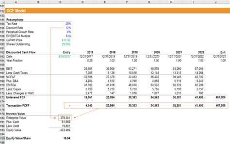 discounted cash flow method excel format discounted cash flow excel template choice image