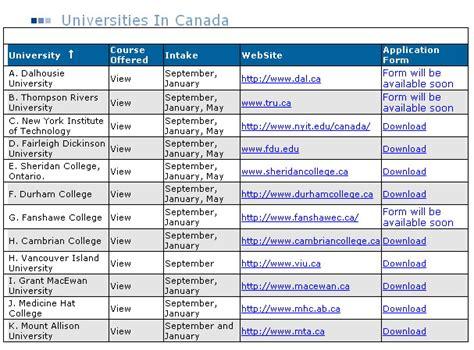list of top ranked universities of canada