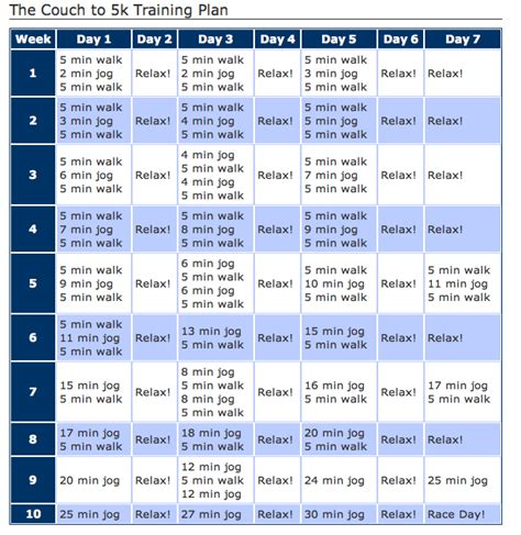 couch to 5k planner from couch to 5k