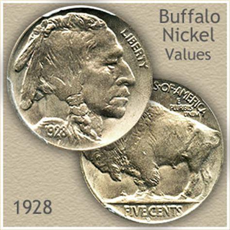 1928 nickel value discover your buffalo nickel worth