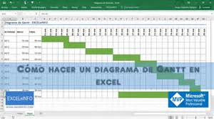 Sle Gantt Chart Excel Template by Gantt Chart In Excel Using Conditional Formatting