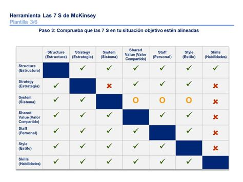 negotiation strategy template mckinsey gallery templates
