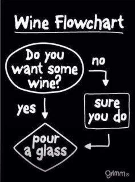 wine flowchart wine flow chart sayings quotes