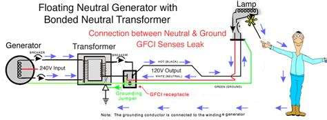 3 wire gfci circuit diagram 3 get free image about