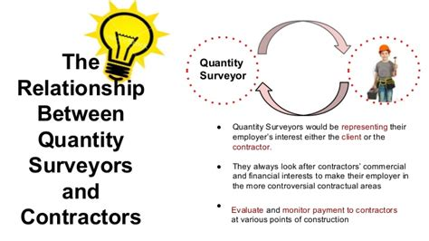 design and build contract quantity surveyor qs ici itd 1