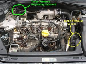 Renault Kangoo Turbo Problems Dci Laguna Limp Mode Gggrrrrrrrrr Car Forum