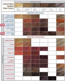 hair colors chart logona herbal hair colour shade chart suvarna co uk