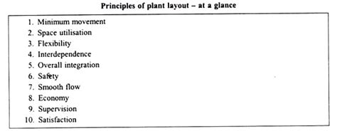plant layout meaning and objectives plant layout concept objectives principles and types