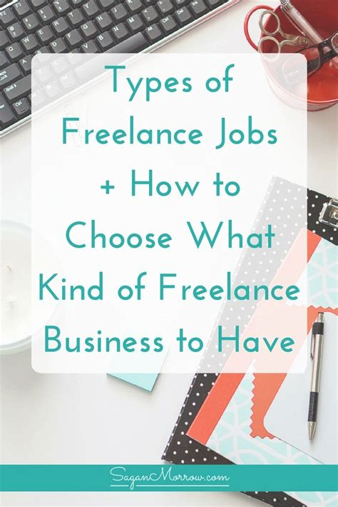 7 Best Careers To Choose by Types Of Freelance How To Choose What Of