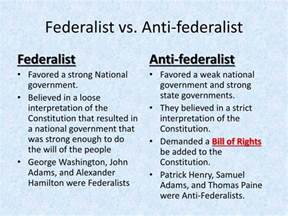 Anti Federalist And Federalist Essays by Ppt The United States In 1783 Powerpoint Presentation Id 5838814