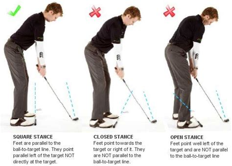 golf swing tutorial beginners golf alignment galthlete workouts pinterest