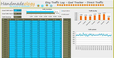 Employee Time Tracking Spreadsheet by Time Tracking Spreadsheet Excel Free Laobingkaisuo