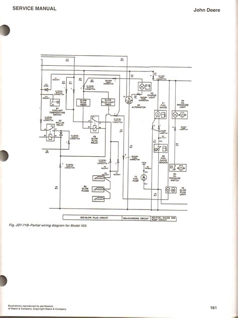 deere 325 wiring diagram new wiring diagram 2018