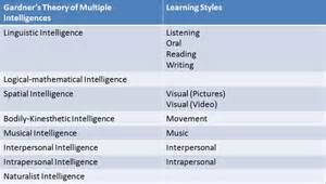 ebook tutorial studio 16 bahasa indonesia