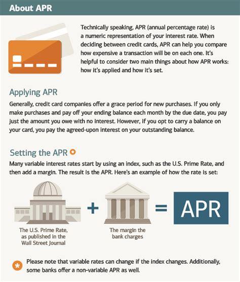 Apr Formula Credit Card Annual Percentage Rate Clipartfest