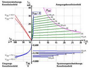 bipolar transistor berechnen transistor kennlinienfelder