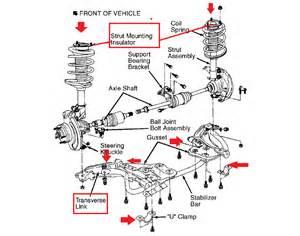 hyundai accent 2008 radio wiring diagram hyundai just