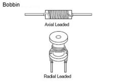what is inductor and its types types of inductors and applications