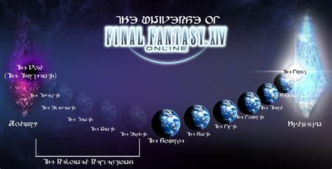 popular 159 list universe map