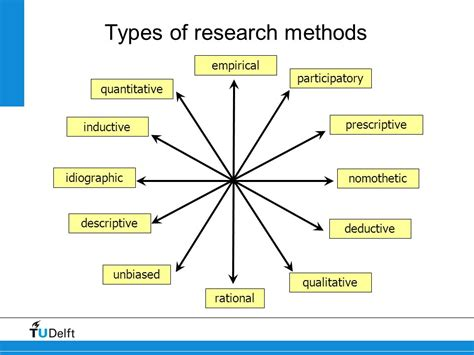 Types Of Research Methodology Mba by Statistical Techniques In Business And Economics Douglas