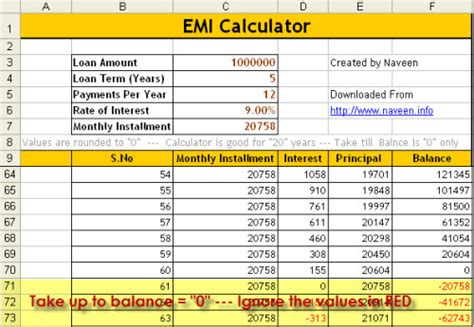 how to calculate emi 226 quot excel emi calculator