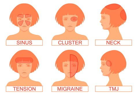 And Migraines Is It In Your by Migraine Headaches How Your Chiropractor Can Help Dr