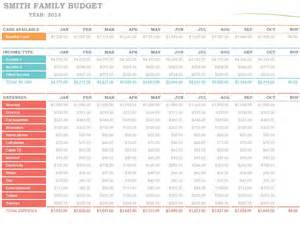 Excel Family Budget Template Family Budget Worksheet Excel Template