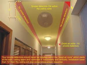 Where To Place A Smoke Detector In A Bedroom Smoke And Carbon Monoxide Detector Requirements Chicago