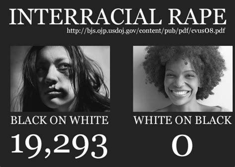 Black Man White Woman Meme - bad math created the lying meme that black men rape white