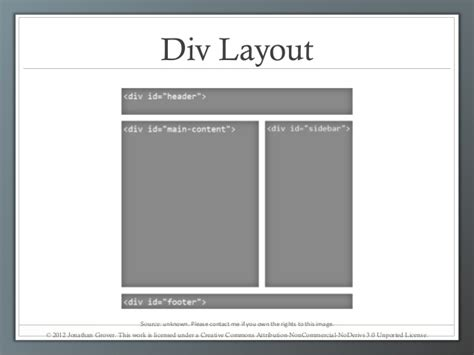 javascript div layout learn html css from scratch in 30 days
