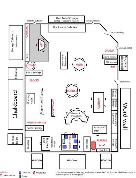 Layout For Kindergarten Classroom | kindergarten classroom layout on pinterest preschool